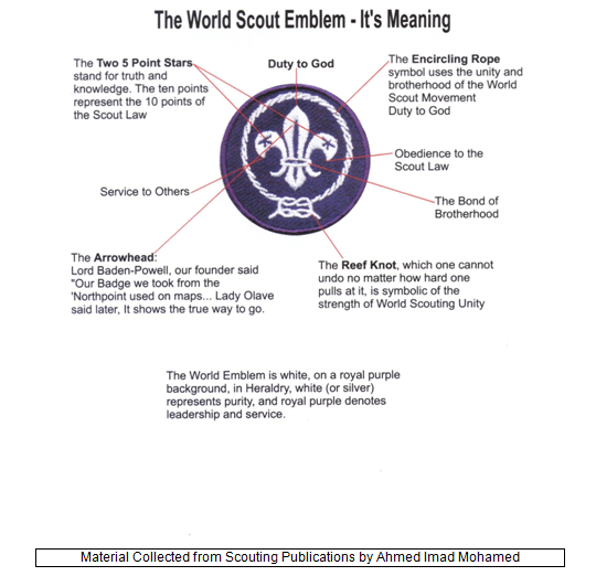fleur-de-lys; the World Scout