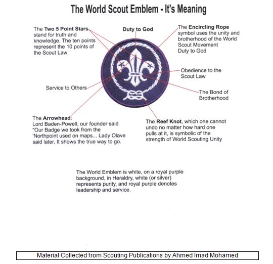 Fleur De Lys The World Scout Emblem
