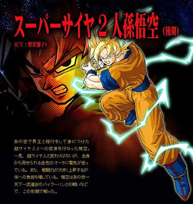 Goku Super Saiyan 60. dragon ball gt goku super