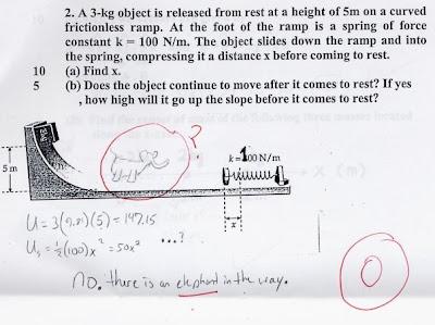 [ H u m o r] ; Examen de Universidad Elephant