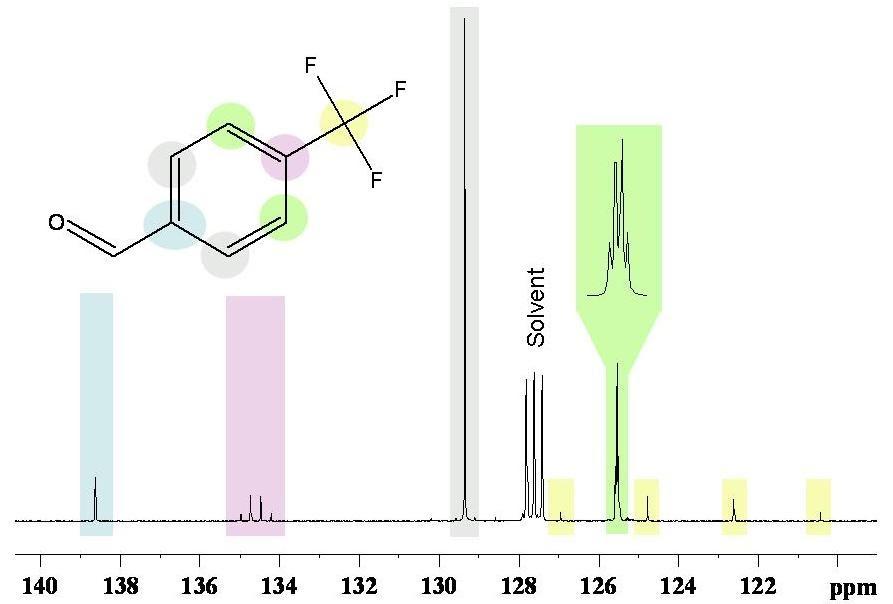 university of ottawa nmr facility blog  13c nmr of fluorinated organics