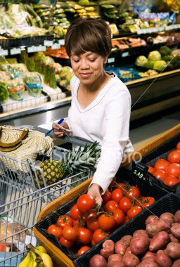 grocery shopping tips by kaleena lawless