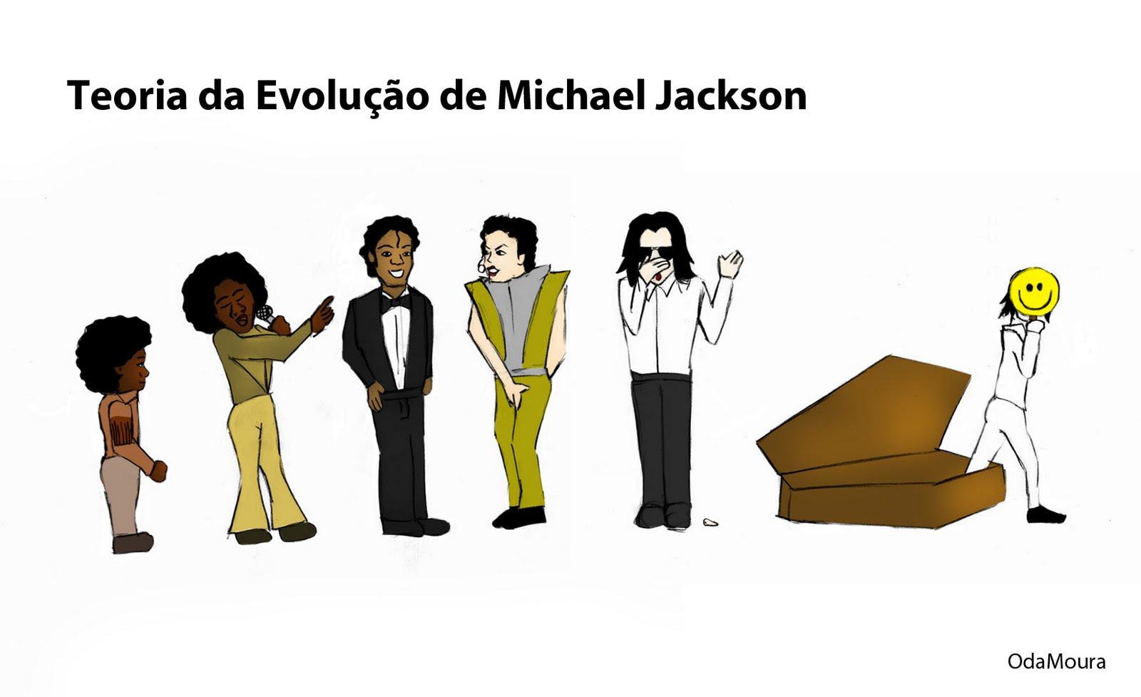 http://2.bp.blogspot.com/_5yuKrwCTdGg/TCVmuhbkTsI/AAAAAAAAAgc/Q1frx4zb0x0/s1600/Evolu%C3%A7%C3%A3o+de+michael+jackson.jpg