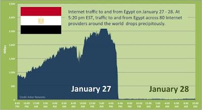 Apagón-Internet-Egipto