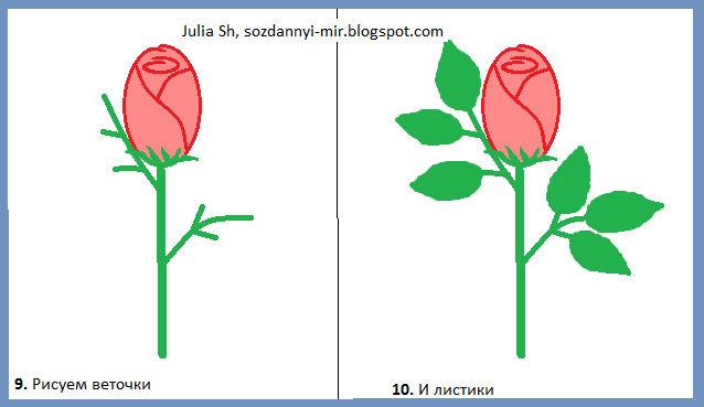 Учим ребенка рисовать розу