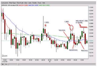 nq stock options tax strategies