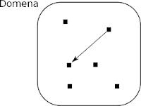 Metonimia pojęciowa