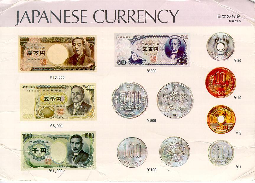 Information currency