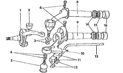 four wheeler engine diagram with 4 Wheel Leaning Suspension on Wiring Diagram Zongshen 250cc together with Suzuki Rm 250 Engine Diagram moreover Honda 350 Rancher Engine Diagram likewise 4 Wheel Leaning Suspension further Brakes.