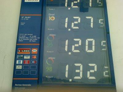 Στα ύψη η τιμή της βενζίνης