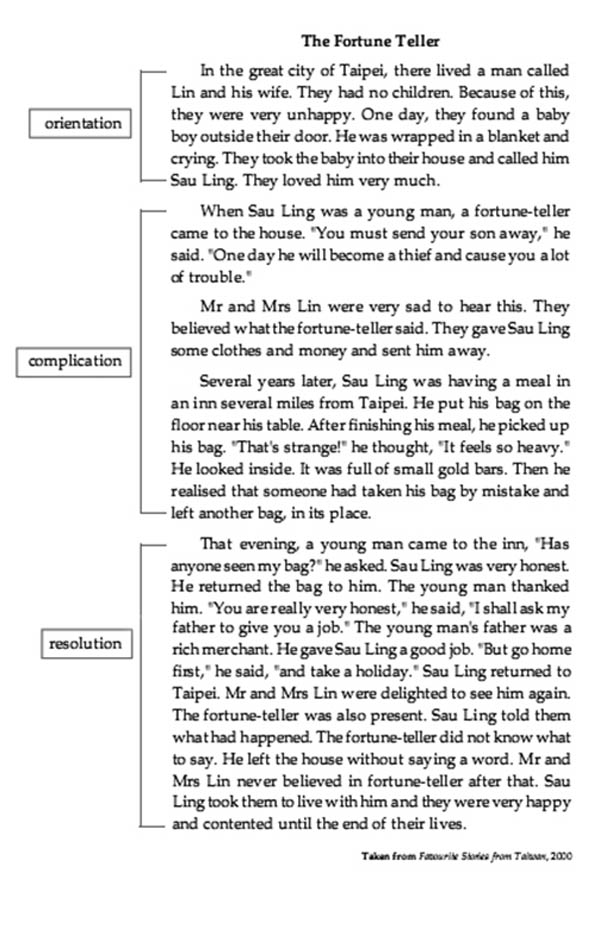 Narrative Short Story Examples http://e-englishlab.blogspot.com/2011/01/narrative-text.html