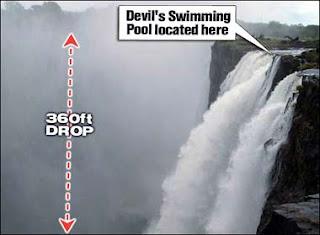 Voyages lieux insolites se baigner en haut des chutes for Chutes victoria piscine du diable