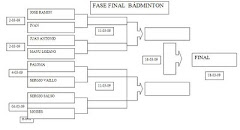 Fase final Bádminton