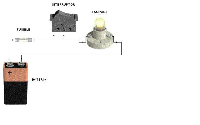 Circuito Sencillo : Un vuelo hacia la imaginación circuito elÉctrico simple