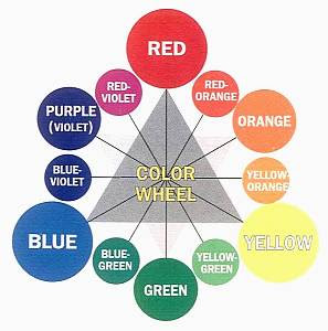 how do color affect mood in people: