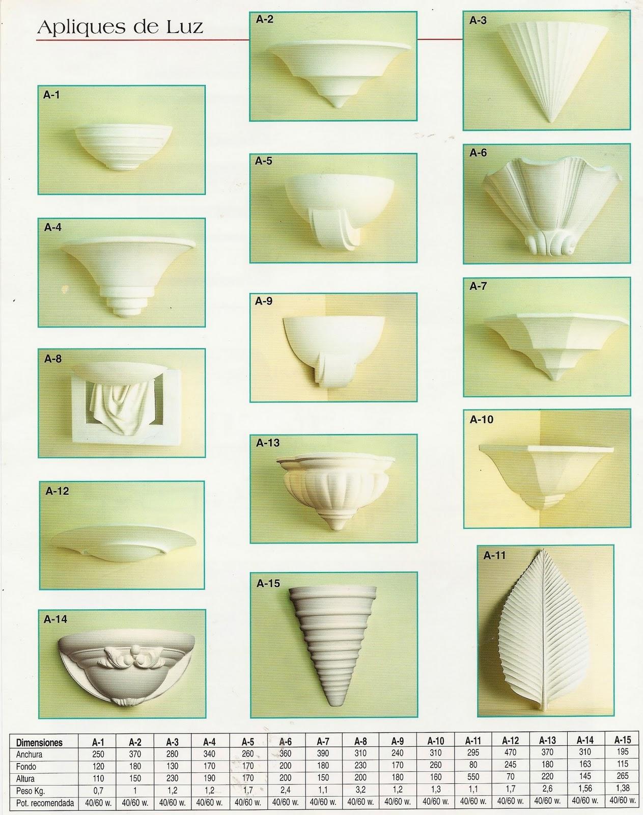 Blog de intechos presentacion de los materiales - Apliques de escayola ...