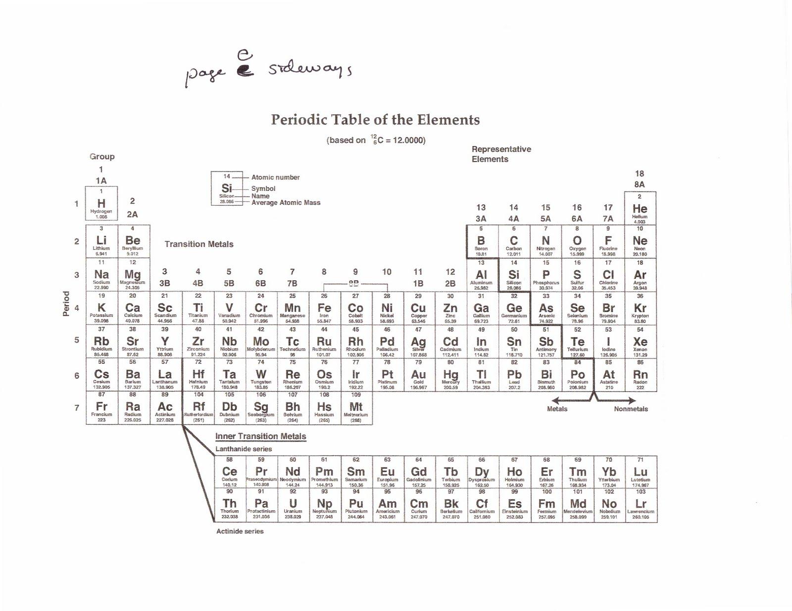 science movie worksheets phoenixpayday com science best free printable worksheets. Black Bedroom Furniture Sets. Home Design Ideas