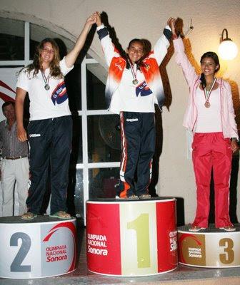 olimpiada nacional 2009 juvenil femenil menor