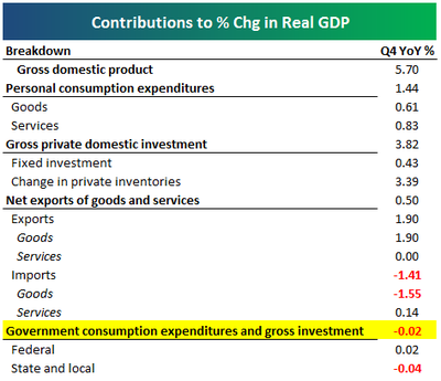 gdp4q2009 How strong is economic recovery?