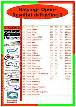 Resultat Hälsinge Open 2009 - deltävling 2 på Marmen