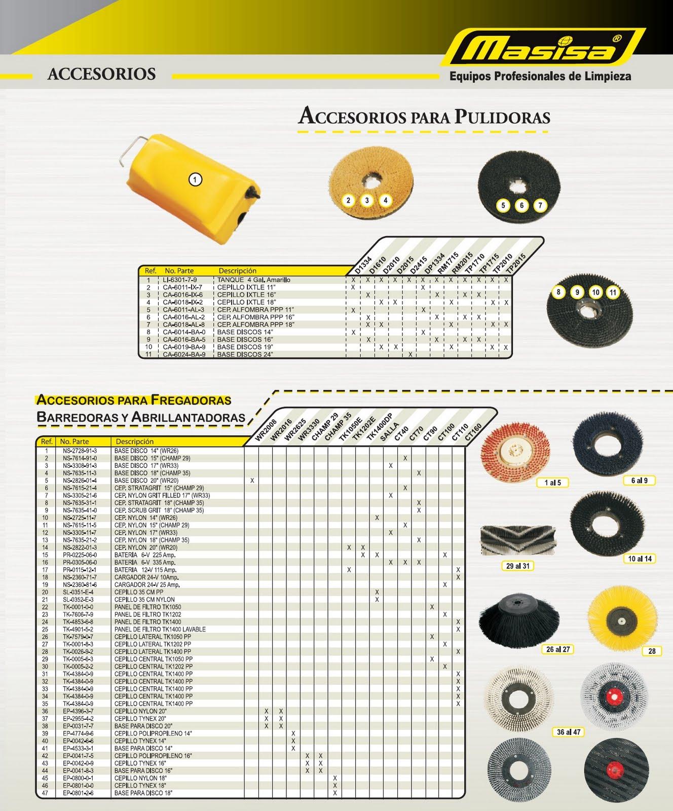 Cat logo de imagenes masisa accesorios pulidoras for Catalogo de accesorios