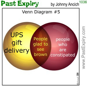[CARTOON] Constipation. cartoon, diarrhea, diet, gifts, health, Venn
