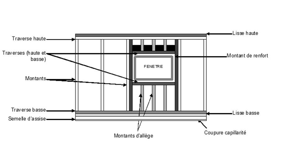maison bois conseil ossature bois d tails. Black Bedroom Furniture Sets. Home Design Ideas