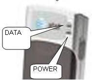 indicator modem sierra 881U