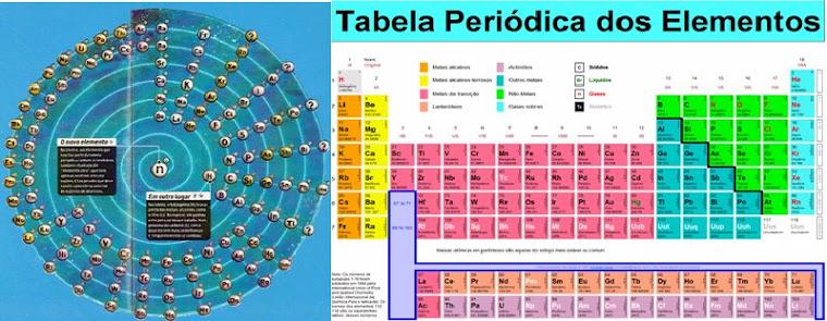 Tabelas Periódicas dos Elementos Químicos