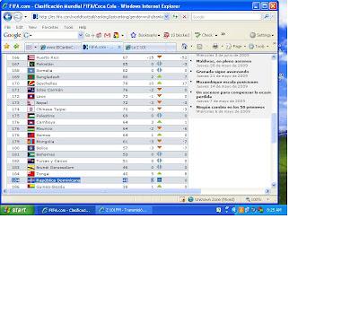 REPUBLICA DOMINICANA 184 EN EL RANKING DE LA FIFA