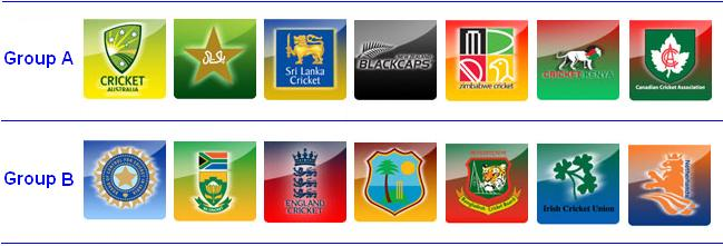 World Cup 2011 Cricket Teams. 2011 Cricket World Cup Groups