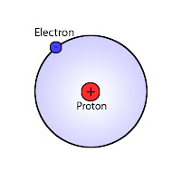 Proton and electron forming an atom