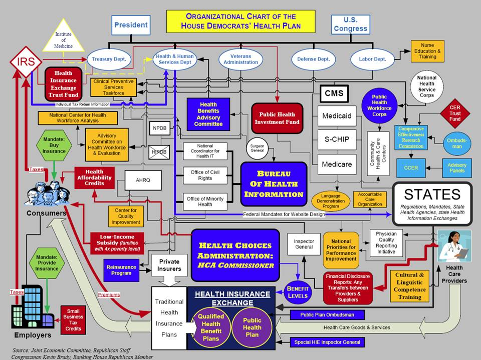 United+states+health+care+system+diagram