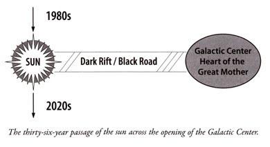 http://2.bp.blogspot.com/_6hgSmco4R9M/SpJsk1bylYI/AAAAAAAAETM/u-xiwImzv0g/s400/Dark_Rift_Black_Road.jpg