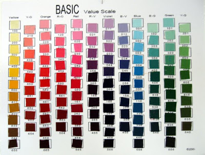 Quilts + Color: Fabric Dyeing–Value Scales For Three Color ...