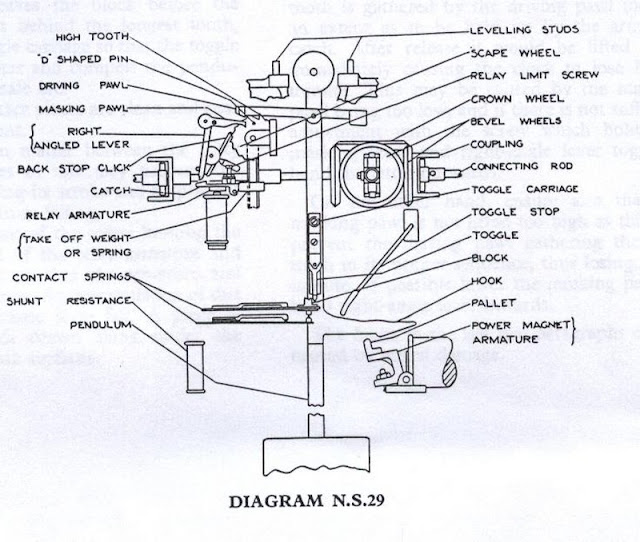 mechanical clock diagram pictures to pin on pinterest