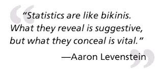 Statistics are like bikinis