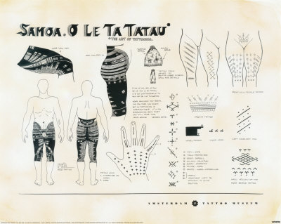 Can we consider Samoan tattoos, applied using natural pigments, samoa tatto
