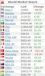 World Stock Markets Live
