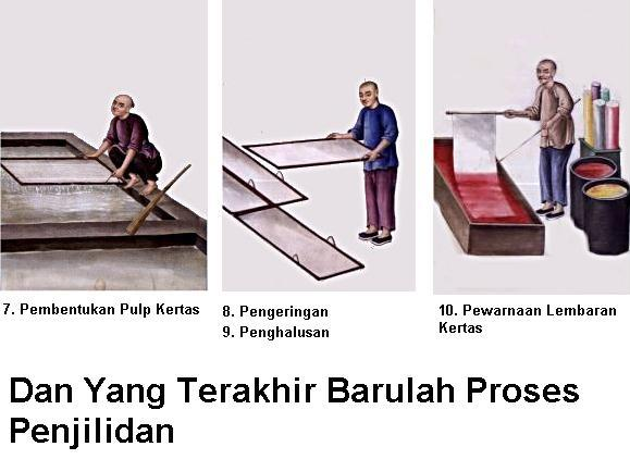 Proses Membuat Kertas
