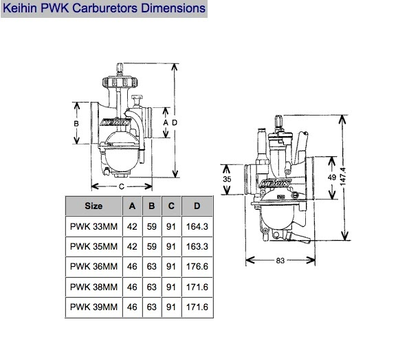 motomalaya  keihin pwk racing carburetors