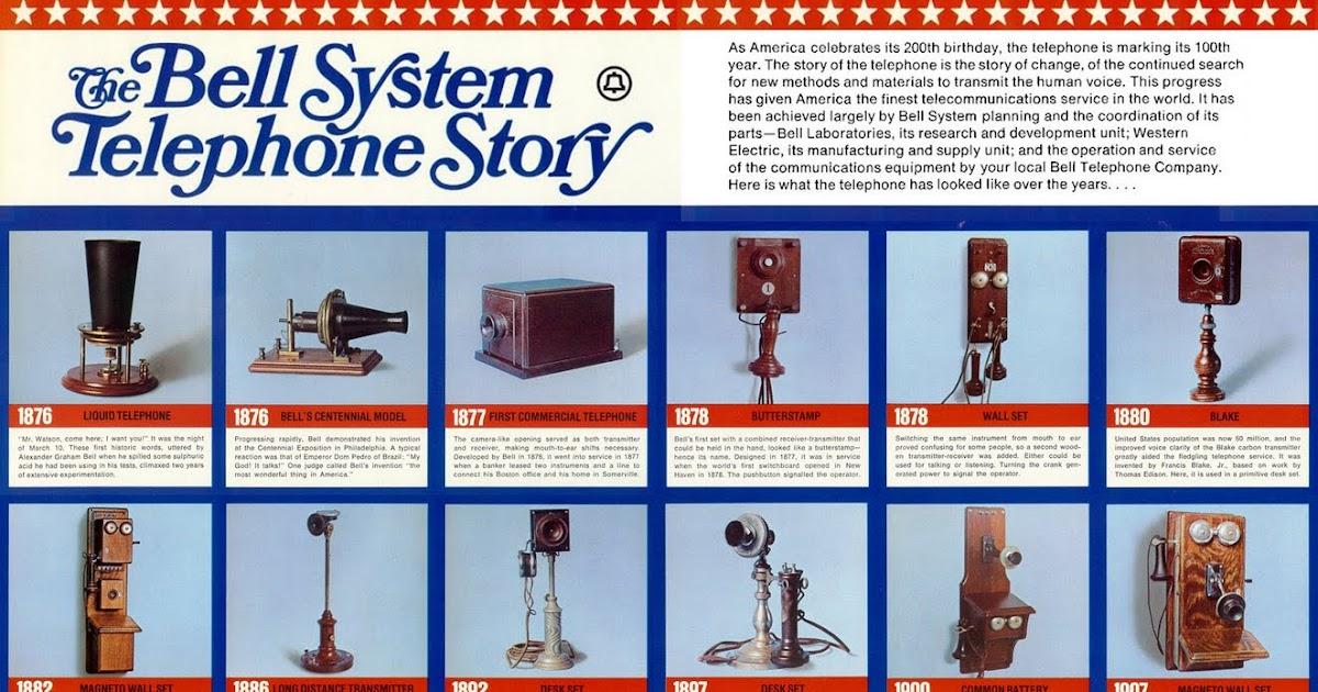 JAKK: Telephone History 1960-1980's
