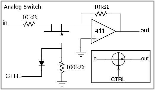 for       oscilloscope pong