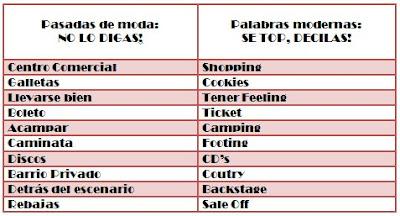 tipos de prestamo linguistico