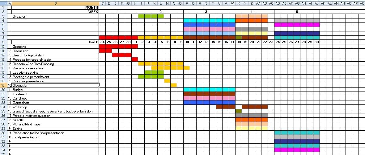 Research Proposal Gantt Chart