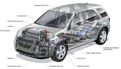 Chevrolet Equinox Fuel Cell System
