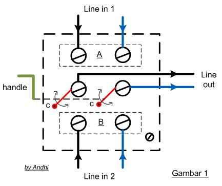 gambar wiring diagram listrik rumah with Memasang Saklar Back Up Listrik on Memasang Saklar Back Up Listrik in addition Diagram Wadati Adalah likewise Lovato Contactor Wiring Diagram additionally