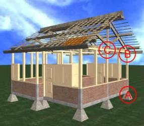 struktur bangunan rumah sederhana tahan gempa