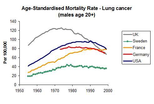 [cancer+prevalence.jpg]