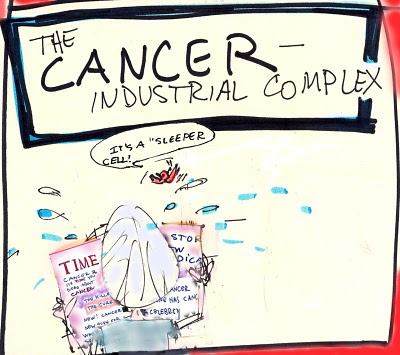 http://2.bp.blogspot.com/_7BkGOHPuMg4/TM-whDH3kOI/AAAAAAAAAP8/WydNGLIDF9U/s1600/cancer+industrial.jpg